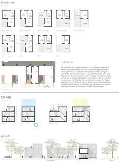 3. Preis: Hofhaus   Konzept