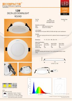 12W DELTA LED Round  Dimensions: Height=35 , Cutout=Ø106X106 , Outer Diameter=118  Electronic LED Driver:      Input: 240V (160-275)AC 50 Hz.     Output: 18V-24V DC 420mA  Installation: Recessed mounting with the help of 2 nos. spring loaded clamps in false ceiling.