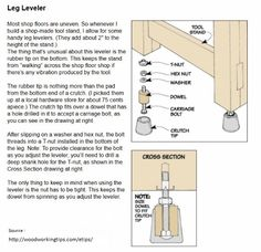 Simple self-leveling legs for wood tables