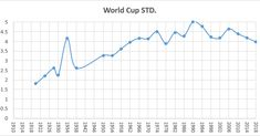 World Football Historic Center: Competitive Standard of World Cup Africa Continent, First World Cup, Word Cup, All Continents, Post War Era, British Home, East Indies, World Football, East Germany