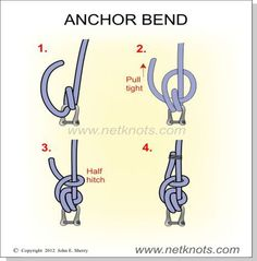 Anchor Bend - How tie an Anchor Bend - The Anchor Bend is the knot generally used to fasten a line to an anchor. The free end should be secured with seizing to the standing line for a permanent, secure knot. Survival Knots, Survival Tips, Survival Skills, Fishing Knots, Fishing Tips, Make A Boat, Rope Knots, Fishing Techniques, The Knot