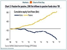 One chart that is sure to give Wall Street nightmares