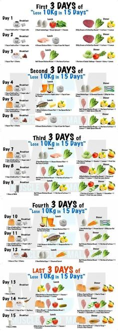 Shed off Those Additional Pounds but in a healthy way