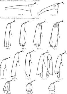 Fundamentals of patternmaking for women Esther Kaplan Pivnick FREE PDF