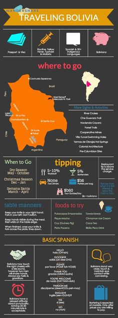 Bolivia Travel Cheat Sheet; Sign up at www.wandershare.com for high-res images.
