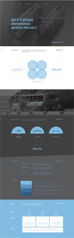 Belife Brand Experience Design on Behance