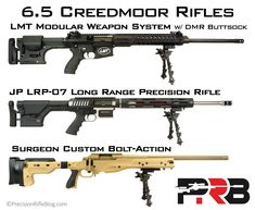 Why don't more people use gas guns in the precision rifle world? I get asked that question a lot. Shooting Equipment, Shooting Gear, Shooting Range, Weapons Guns, Airsoft Guns, Guns And Ammo, Ruger Precision Rifle, Rifle Targets, Ar Rifle