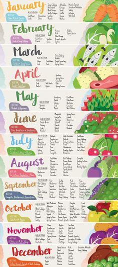 Fruit and veg in season in UK
