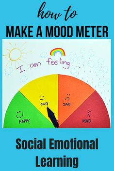 """Make a """"Mood Meter"""" Sign - Working on self awareness with your little learner? Create and use this Mood Meter to help your child express and track feelings of self and others. Social Skills Activities, Kindergarten Activities, Educational Activities, Learning Activities, Activities For Kids, Preschool, Character Education, Kids Education, Special Education"""