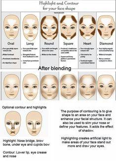 Make Up - Shaped faces: Olivia Wilde, Kirsten Dunst, Scarlett Johansson, Sarah Jessica Par. Makeup 101, Makeup Guide, Skin Makeup, Makeup Brushes, Makeup Looks, Makeup Inspo, Makeup Eyeshadow, Makeup List, Beauty Makeup Tips