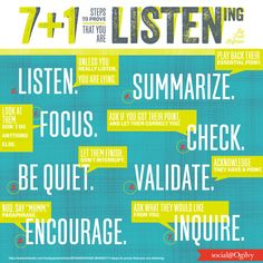 7+1 Steps to Prove That You Are Listening. Source: Fred Kofman.