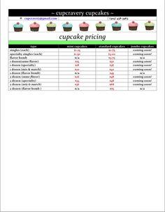 Cupcravery Cupcakes Price List