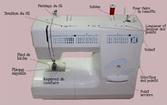 Choisir sa machine à coudre - Site de couture pour débutant(e) !