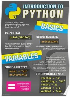 & # Einführung in Python Poster (GCSE Computer Science) # 1 & # - Unterrichtsbuchung Computer Programming Languages, Basic Programming, Coding Languages, Python Programming, Programming Humor, Computer Technology, Digital Technology, Teaching Technology, Teaching Biology