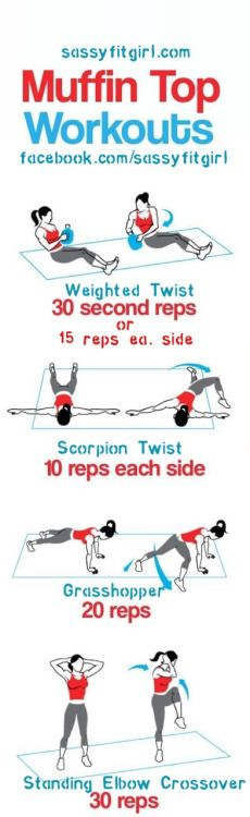 sassyfitblog:  Muffin Top WorkoutThis is an awesome workout I found on Glamour that I'll be doing later today.  It's only 4 exercises that are repeated for the prescribed number of reps or hold count: - Weighted Twist x 15 reps on each side or alternate for 30 seconds. Try using a 10 - 15lb weight.  - Scorpion Twist x 10 reps on each side.  - Grasshopper x 20 reps on each side.  - Standing Elbow Crossover x 30 reps each side( you can start by doing 20 reps)  This workout should be done in…
