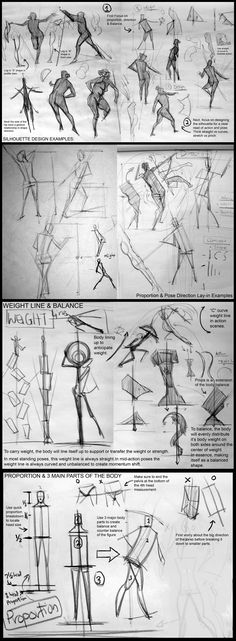 Weight & gesture - analyticalfiguresp08.blogspot - Kevin Chen #analytical #drawing #figureDrawing #instructorDemo #structure
