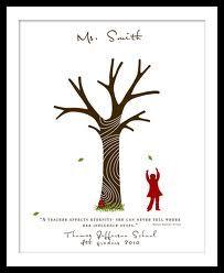thumbprint tree - Google Search