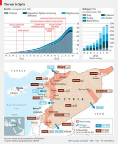 Daily chart: The war in Syria | The Economist