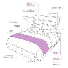 How To Make Your Bed Diagram