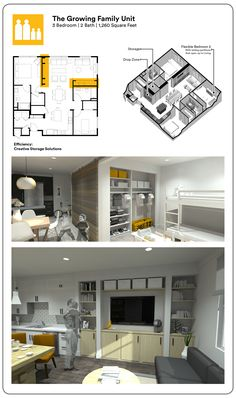 Unit plans are designed to meet the unique needs of families and adapt to their changing stages. | The Urban Nest | KTGY Architecture + Planning