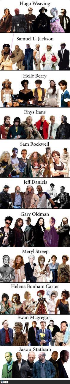 Schauspieler und deren Rollen