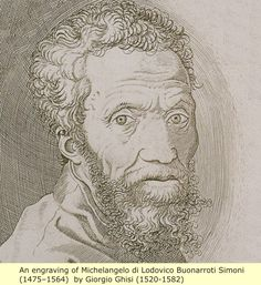Michelangelo is widely regarded as the most famous artist of the Italian Renaissance. Known for  the Sistine Chapel.Michelangelo left no documented self-portrait.  the contemporary artists, are of course not accurate, or done by his contemporaries, except the Ghisi engraving. His contemporaries would have known exactly what he looked like, and there would not have been such variation in his appearance as depicted in the various portraits that now exist