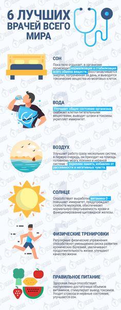 6 лучших врачей всего мира Эти шесть простых вещей даст вам больше здоровья чем любой врач.