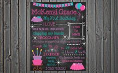 Custom Printable Birthday Chalkboard Poster by ChalkingItUpBoards