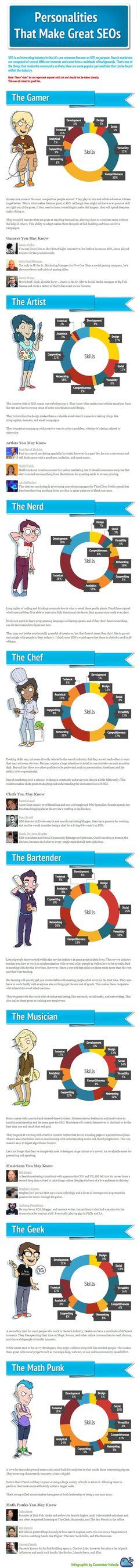 8 tipos de personalidad que hacen buen SEO #infografia #infographic #seo