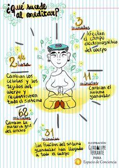 Meditar Illustration by Guadalupe Ferrante, via Behance (para Espacio de Conciencia)