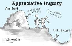 appreciative inquiry waarderend onderzoek onderwijs - Google zoeken
