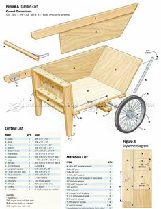 #3137 DIY Garden Cart - Outdoor Plans