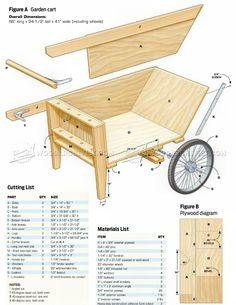 DIY Garden Cart - Outdoor Plans