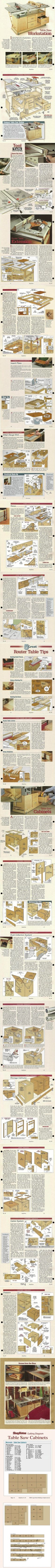 ShopNotes Magazine №50 Table Saw Workstation