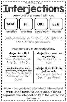 Interjections Anchor Chart - These mini anchor charts are a great addition to your interactive grammar notebook or your interactive writer's notebook.