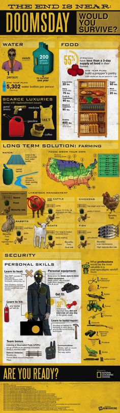 Learn the importance of doomsday preppers survival infographic to preppers. Prepare for tomorrow with doomsday preppers survival infographic as part of your survival, preparedness plan. Homestead Survival, Wilderness Survival, Survival Prepping, Emergency Preparedness, Survival Skills, Survival Equipment, Survival Shelter, Survival Food, Survival Stuff