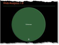 web analytics 1
