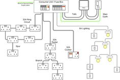 Wiring Diagram For House Lights Kitchenaid Artisan Mixer Parts Images Of Circuit Wire Info In Switch Nz Bathroom Electrical Click Bigger Picture Basicwiringlayout