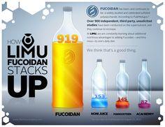 1049 Fucoidan Studies 03262013  www.pubmed.gov