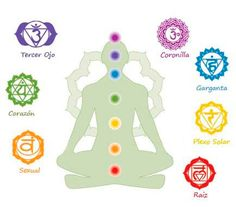 Los 7 Chakras y las piedras semipreciosas, ¿cómo te pueden ayudar?