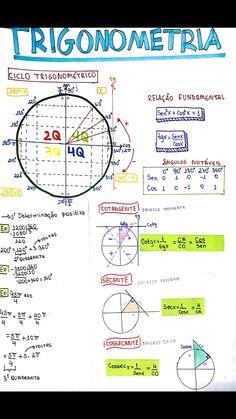Trigonometria- Ciclo Trigonométrico #trigonometria #ciclo #angulosnotaveis