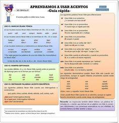"""""""Aprendamos a usar acentos"""" es una buena y completa infografía, de lexiquetos.org, en la que se detallan las reglas y casos de uso de la tilde en la lengua española."""