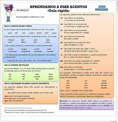 completa infografía para aprender a usar los acentos de forma correcta