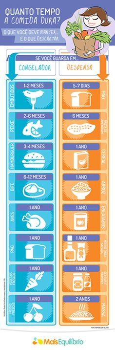 (PG) Visite http://planoodontologicoamil.com.br/ Aprenda como armazenar e conservar os alimentos de maneira adequada http://maisequilibrio.com.br/nutricao/como-comprar-e-conservar-os-alimentos-de-maneira-adequada-2-1-1-74.html