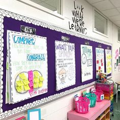 The wall of anchor charts. Y'all, this bulletin board literally takes up half . The wall of anchor charts. Y'all, this bulletin board . First Grade Classroom, New Classroom, Classroom Design, Classroom Themes, Classroom Organization, Classroom Management, Setting Up A Classroom, Kindergarten Classroom Layout, Classroom Word Wall