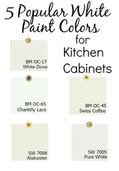 5 popular white paint colors for kitchen cabinets. BM White Dove, BM Swiss Coffee, BM Chantilly Lace, SW Alabaster, SW Pure White | chatfieldcourt.com