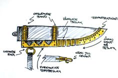 Amazing Viking knives!!! - Page 9