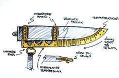 Amazing Viking knives!!! - Page 9
