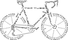 bike made of the words of its parts. my inner bike and graphic design nerds are both happy!
