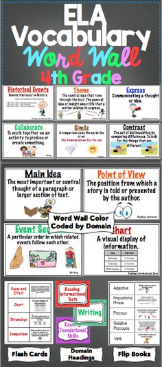 Grade Common Core ELA Word Wall to display key vocabulary we have learned.to be used as a point of reference 5th Grade Ela, 5th Grade Writing, Teaching 5th Grade, 5th Grade Classroom, 5th Grade Reading, Student Teaching, Teaching Reading, Third Grade, Teaching Ideas